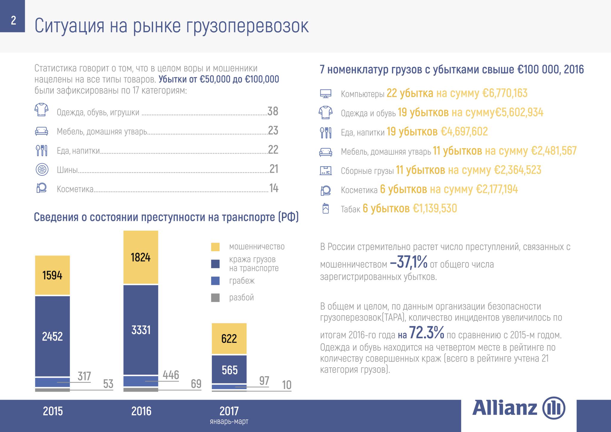 Презентация Allianz (Альянс) — международная страховая компания