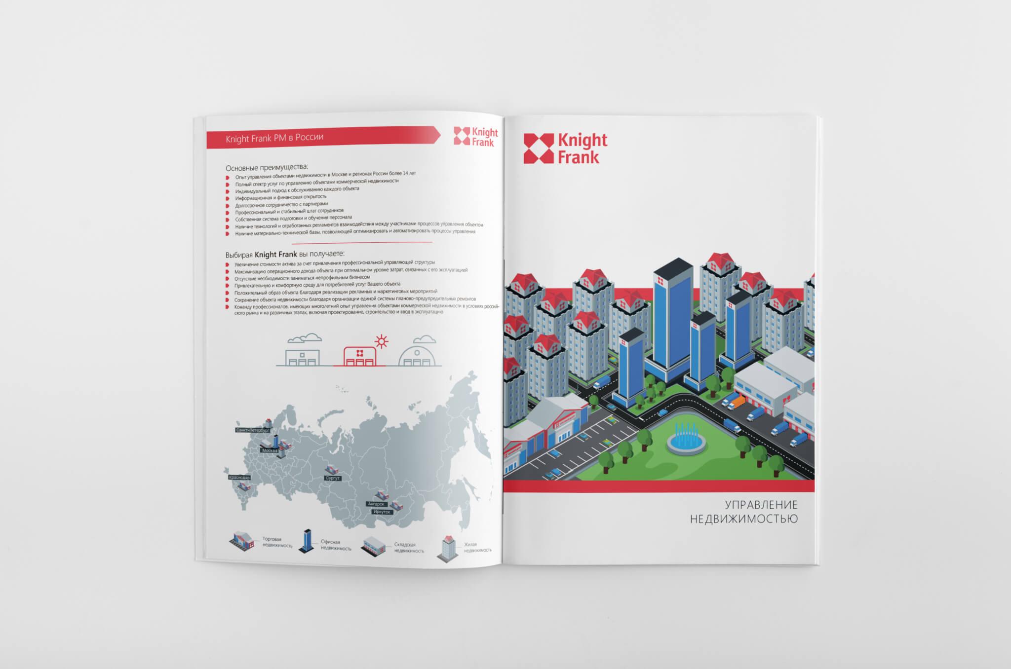 Презентация Knight Frank — международное агентство недвижимости