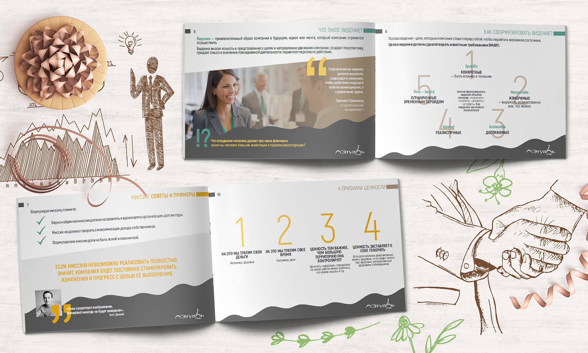 Презентация Летуаль (Letual) — косметическая компания