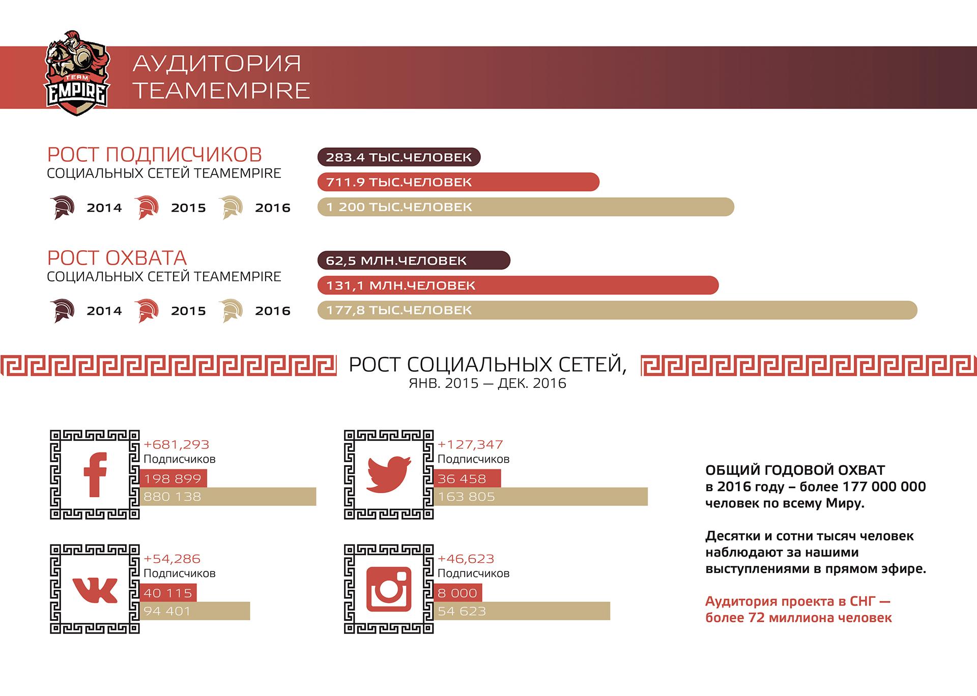 Презентация для спонсоров образец, как сделать, скачать пример pdf