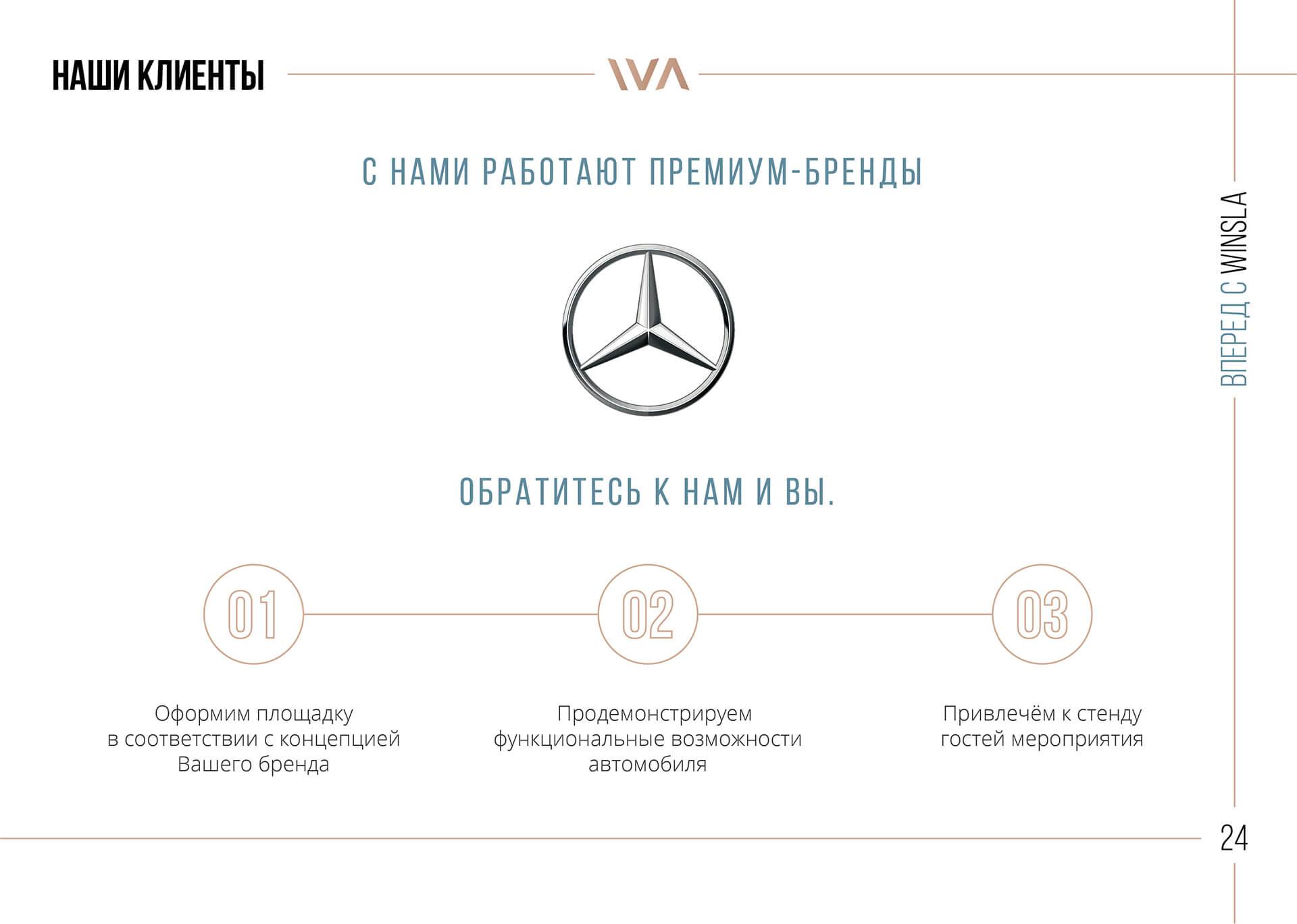 Фирменный стиль event-компании, пример разработки бренда