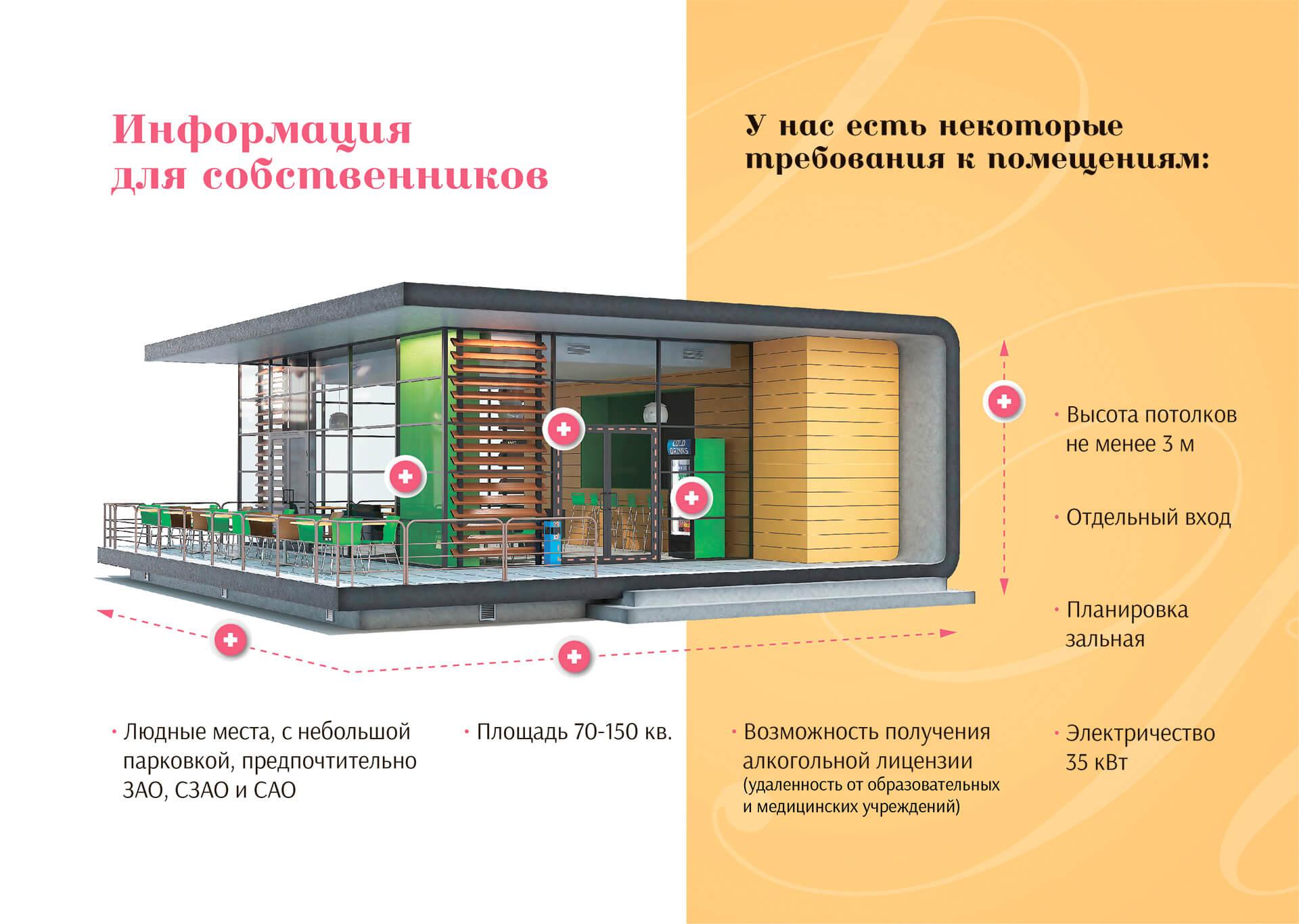 Заказать презентацию магазина под ключ в Москве по выгодной цене