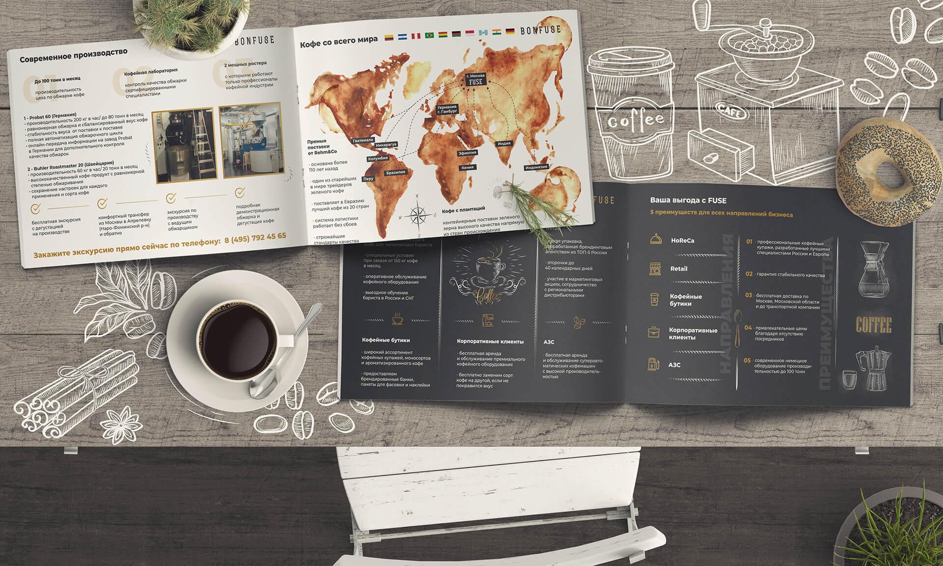 Заказать презентацию кофейной компании в Москве