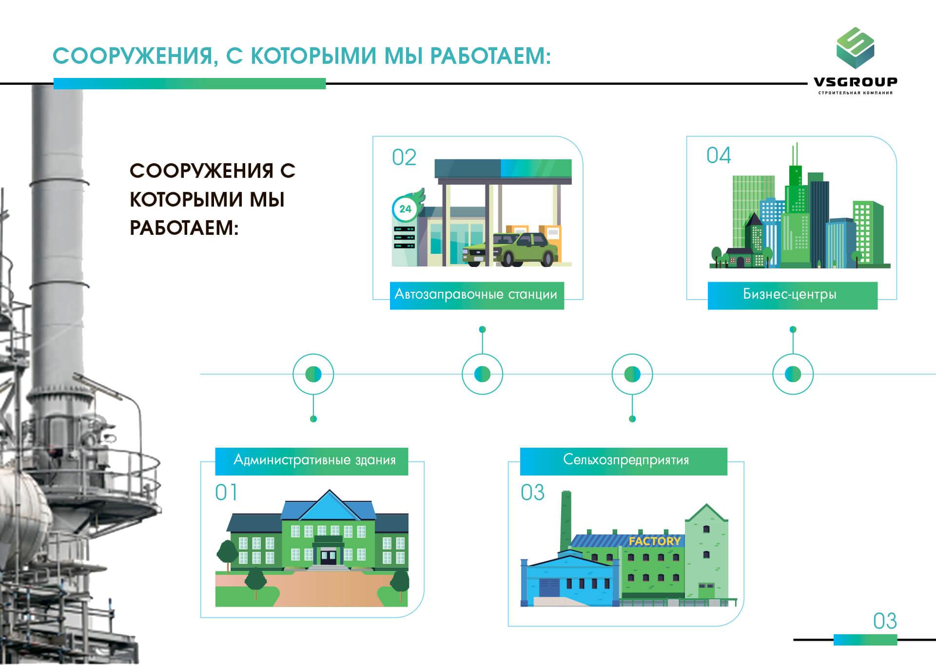 Презентация строительной компании образец, скачать пример