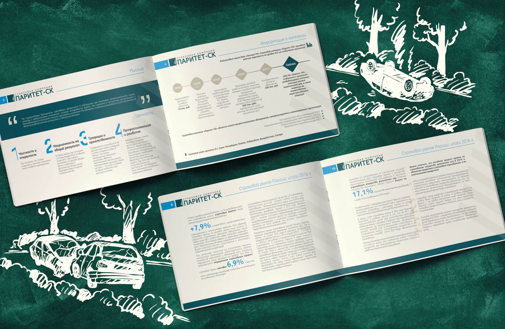 Годовой отчет страховой компании, дизайн, скачать образец