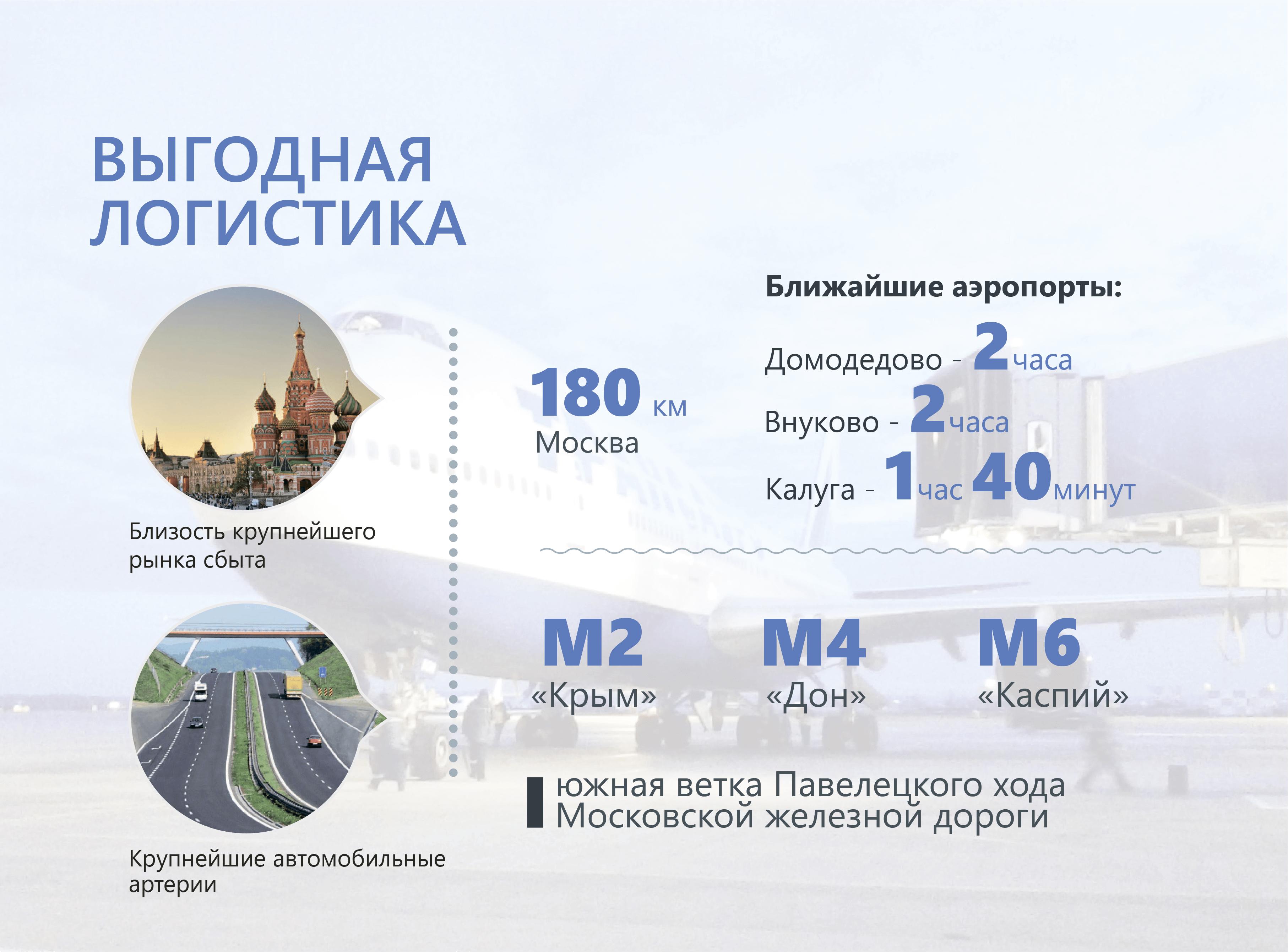 Презентация инвестиционного потенциала Тульской области